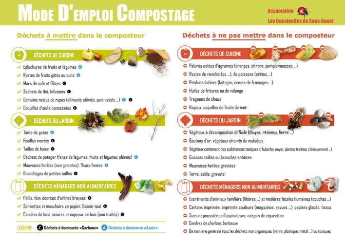 Mode_emploi_compostage_v3